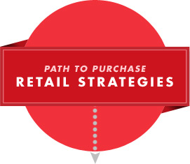 Path to Purchase Retail Strategies